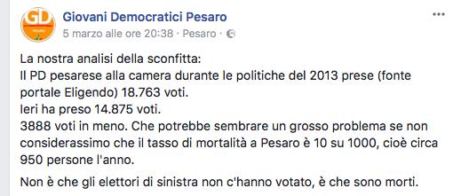 Post GD Pesaro