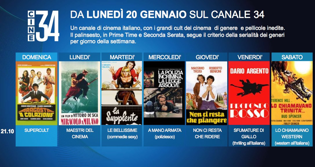 Cine34 programmazione mediaset