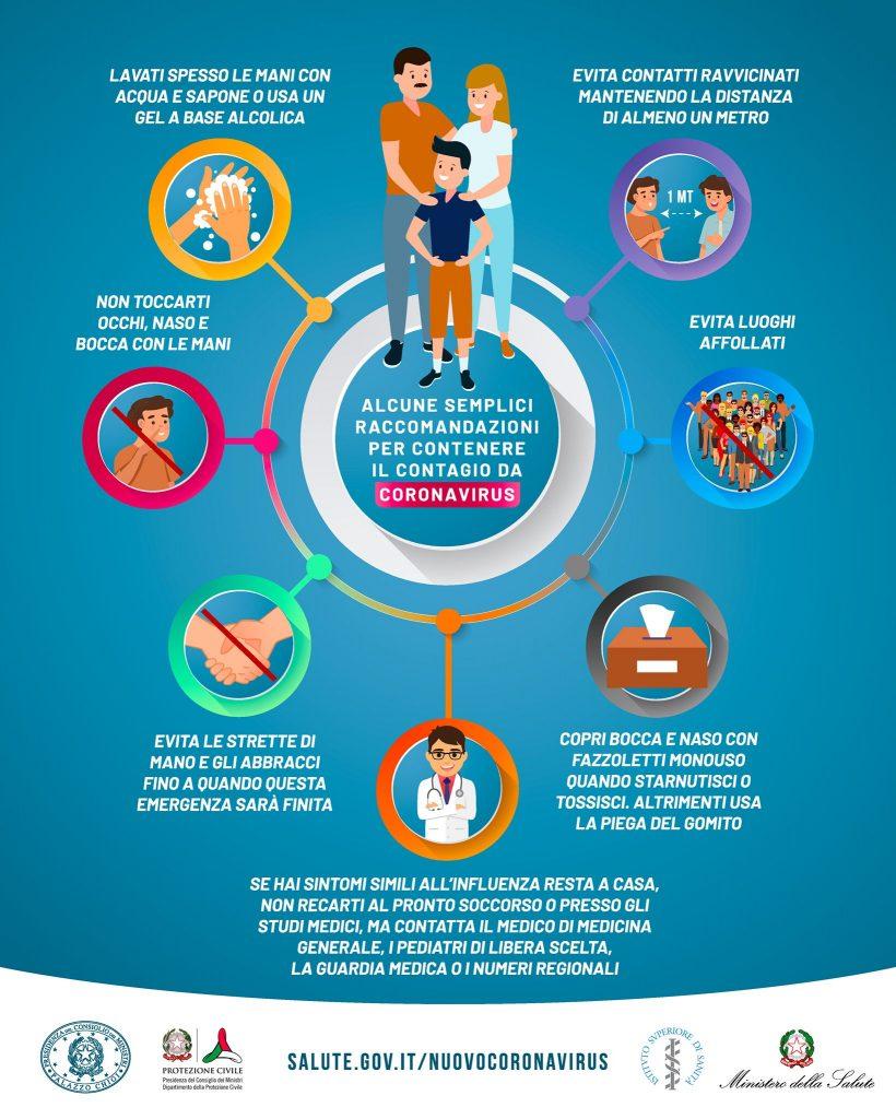 coronavirus linee guida da seguire per evitare il contagio